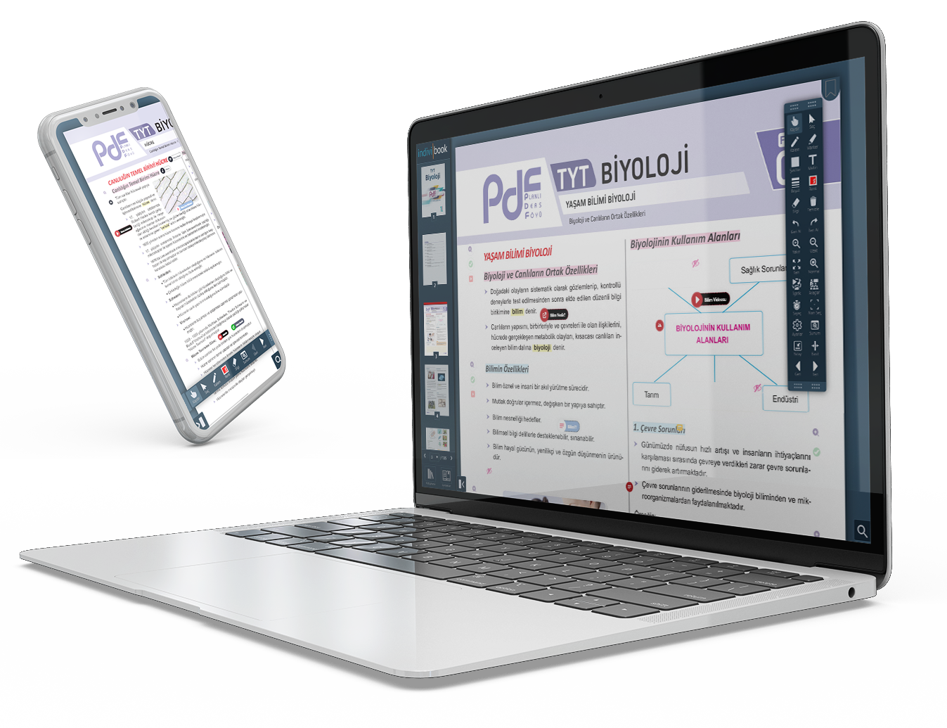 indivibook Interactive Book